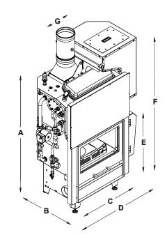 FLEXIFUEL Modello FSC/21