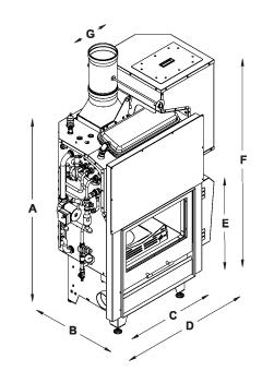FLEXIFUEL Modello FSPC/15